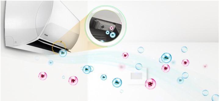 Bộ lọc HD giúp lọc sạch không khí