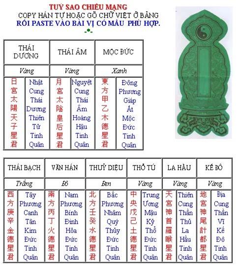 http://review.websosanh.net/Images/Uploaded/Share/2015/01/03/Cach-cung-va-bai-le-dang-sao-giai-han-vao-Tet-Nguyen-Tieu_3.jpg