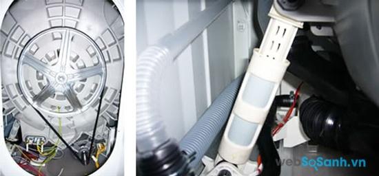 Electrolux EWT754S sử dụng động cơ truyền động gián tiếp với dây cu-roa (nguồn: internet)
